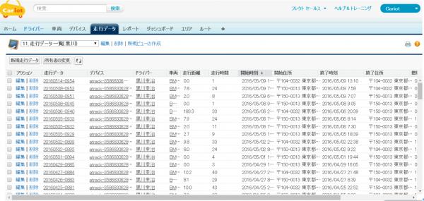 黒川の実際の走行データ(4-5月)