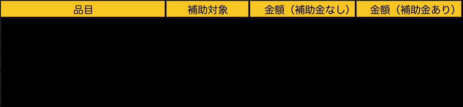 補助金_参考額