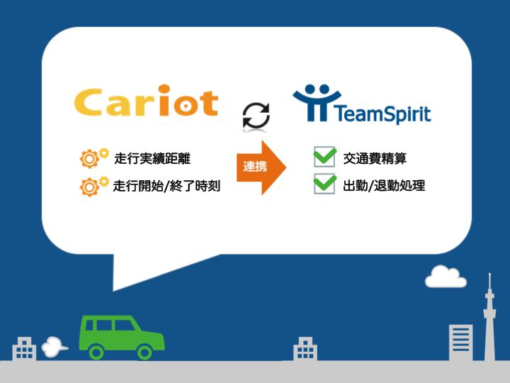 Cariot_for_Teamspirit_V2